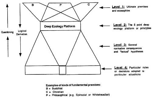apron_diagram